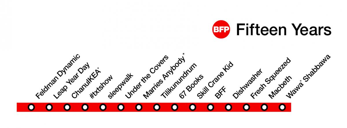 BFP15 timeline, showing names of shows on a horizontal line similar to a subway map